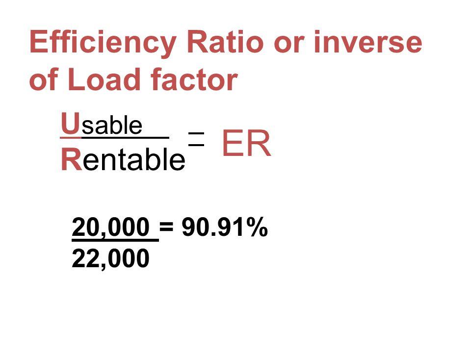 ER 20,000 = 90.91% 22,000 Rentable U sable Efficiency Ratio or inverse of Load factor
