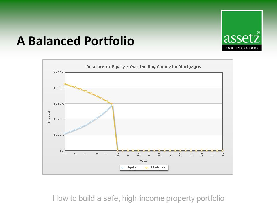 A Balanced Portfolio How to build a safe, high-income property portfolio