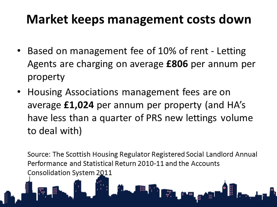 Market keeps management costs down Based on management fee of 10% of rent - Letting Agents are charging on average £806 per annum per property Housing