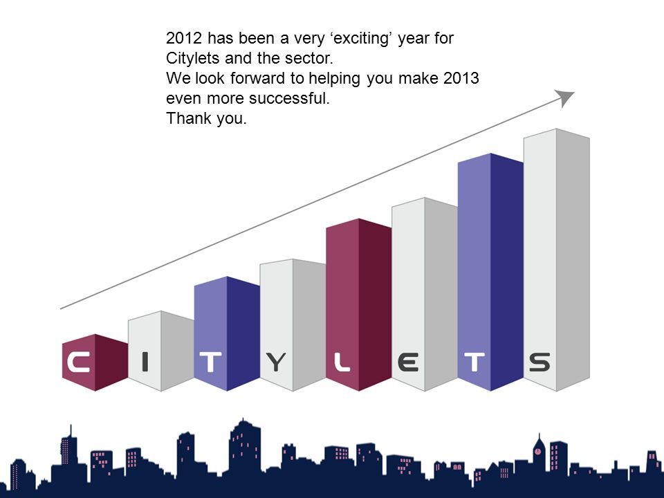 2012 has been a very 'exciting' year for Citylets and the sector. We look forward to helping you make 2013 even more successful. Thank you.