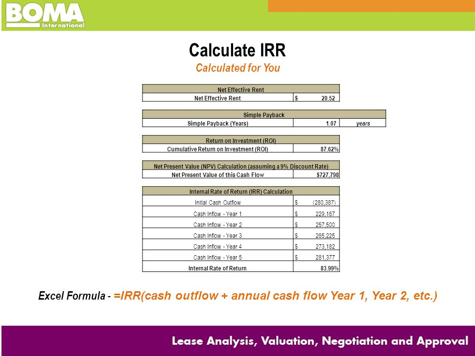 Net Effective Rent $ 20.52 Simple Payback Simple Payback (Years) 1.07 years Return on Investment (ROI) Cumulative Return on Investment (ROI)87.62% Net Present Value (NPV) Calculation (assuming a 9% Discount Rate) Net Present Value of this Cash Flow$727,798 Internal Rate of Return (IRR) Calculation Initial Cash Outflow $ (280,387) Cash Inflow - Year 1 $ 229,167 Cash Inflow - Year 2 $ 257,500 Cash Inflow - Year 3 $ 265,225 Cash Inflow - Year 4 $ 273,182 Cash Inflow - Year 5 $ 281,377 Internal Rate of Return83.99% Calculate IRR Calculated for You Excel Formula - =IRR(cash outflow + annual cash flow Year 1, Year 2, etc.)