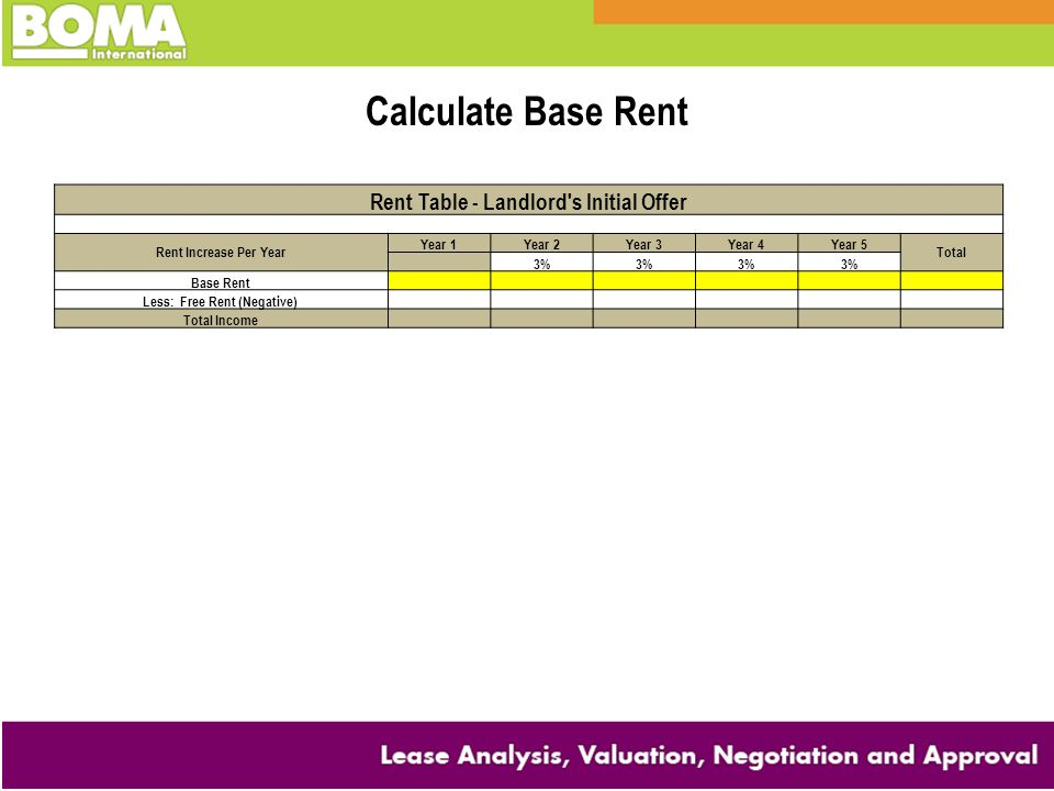 Rent Table - Landlord's Initial Offer Rent Increase Per Year Year 1Year 2Year 3Year 4Year 5 Total 3% Base Rent Less: Free Rent (Negative) Total Income