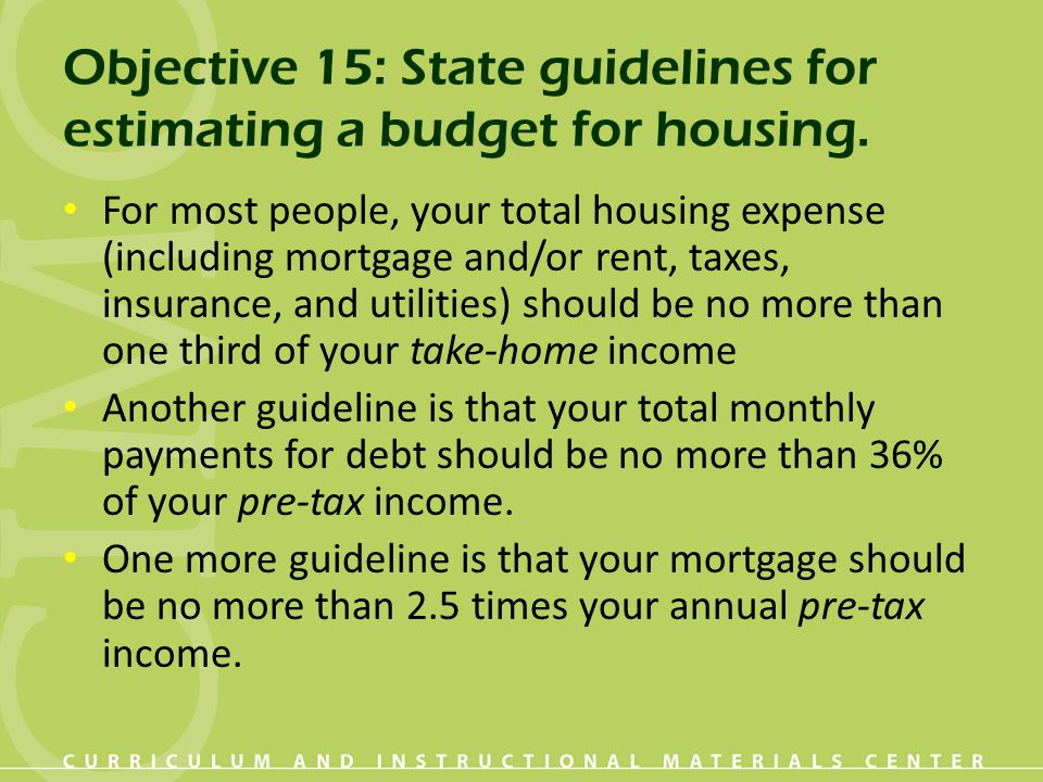 Objective 15: State guidelines for estimating a budget for housing.