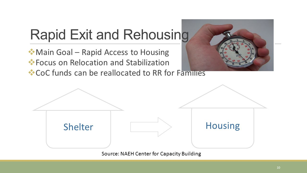 Housing Shelter Rapid Exit and Rehousing  Main Goal – Rapid Access to Housing  Focus on Relocation and Stabilization  CoC funds can be reallocated