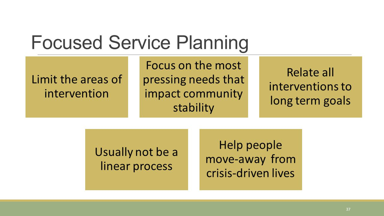 Limit the areas of intervention Focus on the most pressing needs that impact community stability Relate all interventions to long term goals Usually n