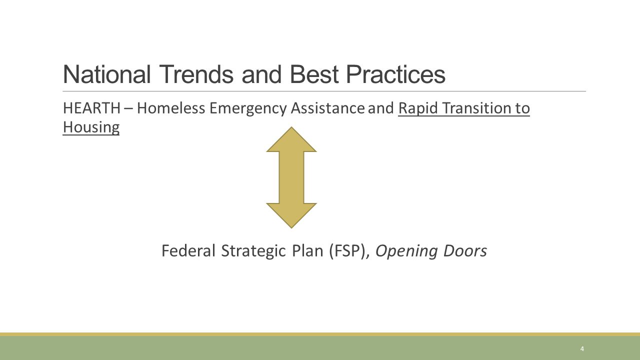 HEARTH – Homeless Emergency Assistance and Rapid Transition to Housing Federal Strategic Plan (FSP), Opening Doors National Trends and Best Practices