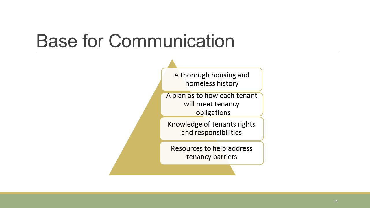 Base for Communication A thorough housing and homeless history A plan as to how each tenant will meet tenancy obligations Knowledge of tenants rights