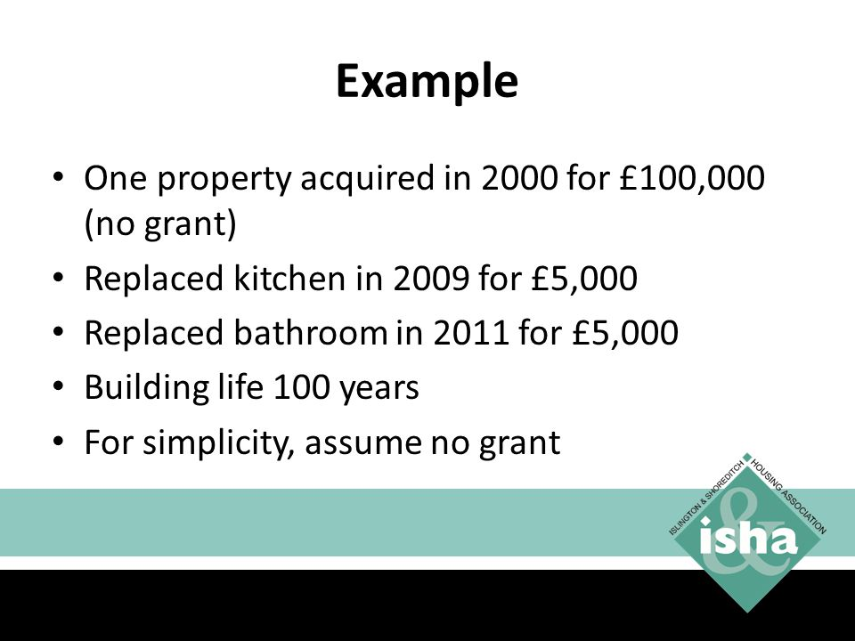Example One property acquired in 2000 for £100,000 (no grant) Replaced kitchen in 2009 for £5,000 Replaced bathroom in 2011 for £5,000 Building life 100 years For simplicity, assume no grant 31