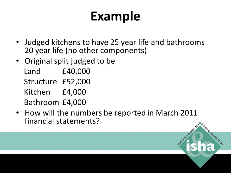 Example Judged kitchens to have 25 year life and bathrooms 20 year life (no other components) Original split judged to be Land£40,000 Structure£52,000 Kitchen£4,000 Bathroom£4,000 How will the numbers be reported in March 2011 financial statements.