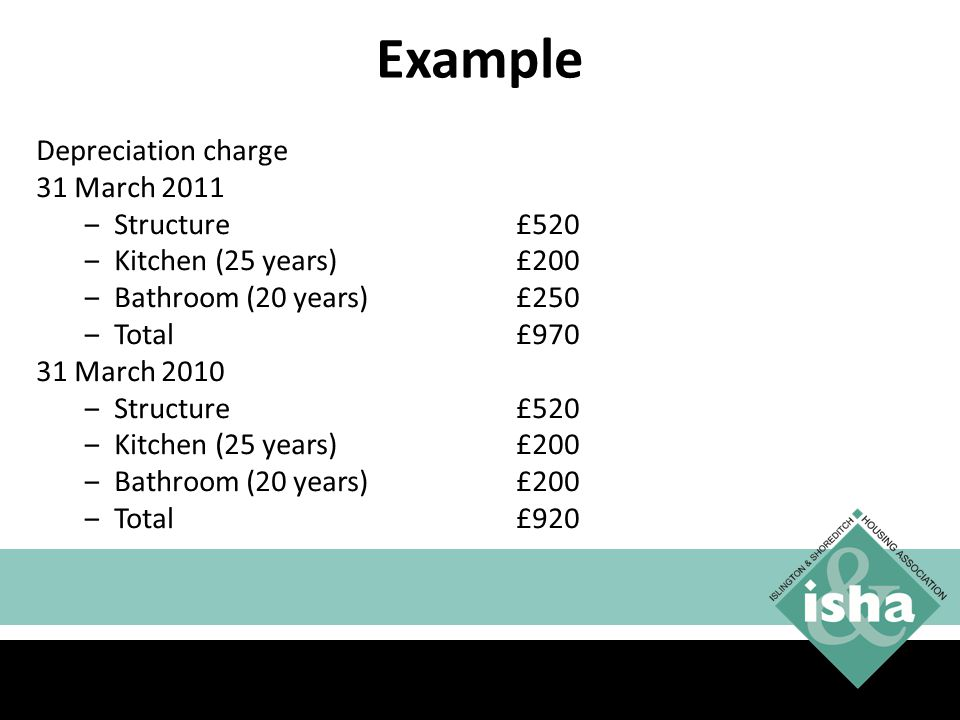 Example Depreciation charge 31 March 2011 ‒Structure£520 ‒Kitchen (25 years)£200 ‒Bathroom (20 years)£250 ‒Total£970 31 March 2010 ‒Structure£520 ‒Kitchen (25 years)£200 ‒Bathroom (20 years)£200 ‒Total£920 40