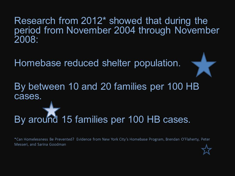 Research from 2012* showed that during the period from November 2004 through November 2008: Homebase reduced shelter population.