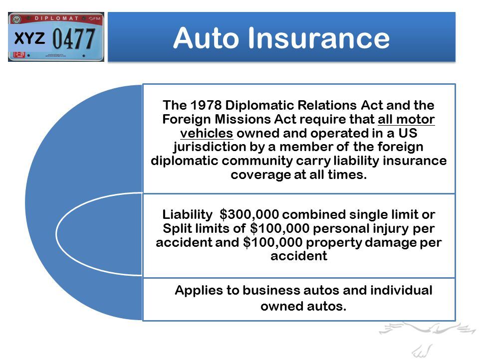 The 1978 Diplomatic Relations Act and the Foreign Missions Act require that all motor vehicles owned and operated in a US jurisdiction by a member of the foreign diplomatic community carry liability insurance coverage at all times.