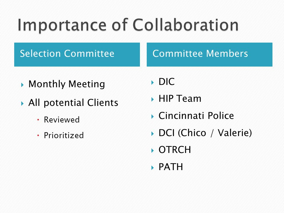 Selection CommitteeCommittee Members  Monthly Meeting  All potential Clients  Reviewed  Prioritized  DIC  HIP Team  Cincinnati Police  DCI (Chico / Valerie)  OTRCH  PATH