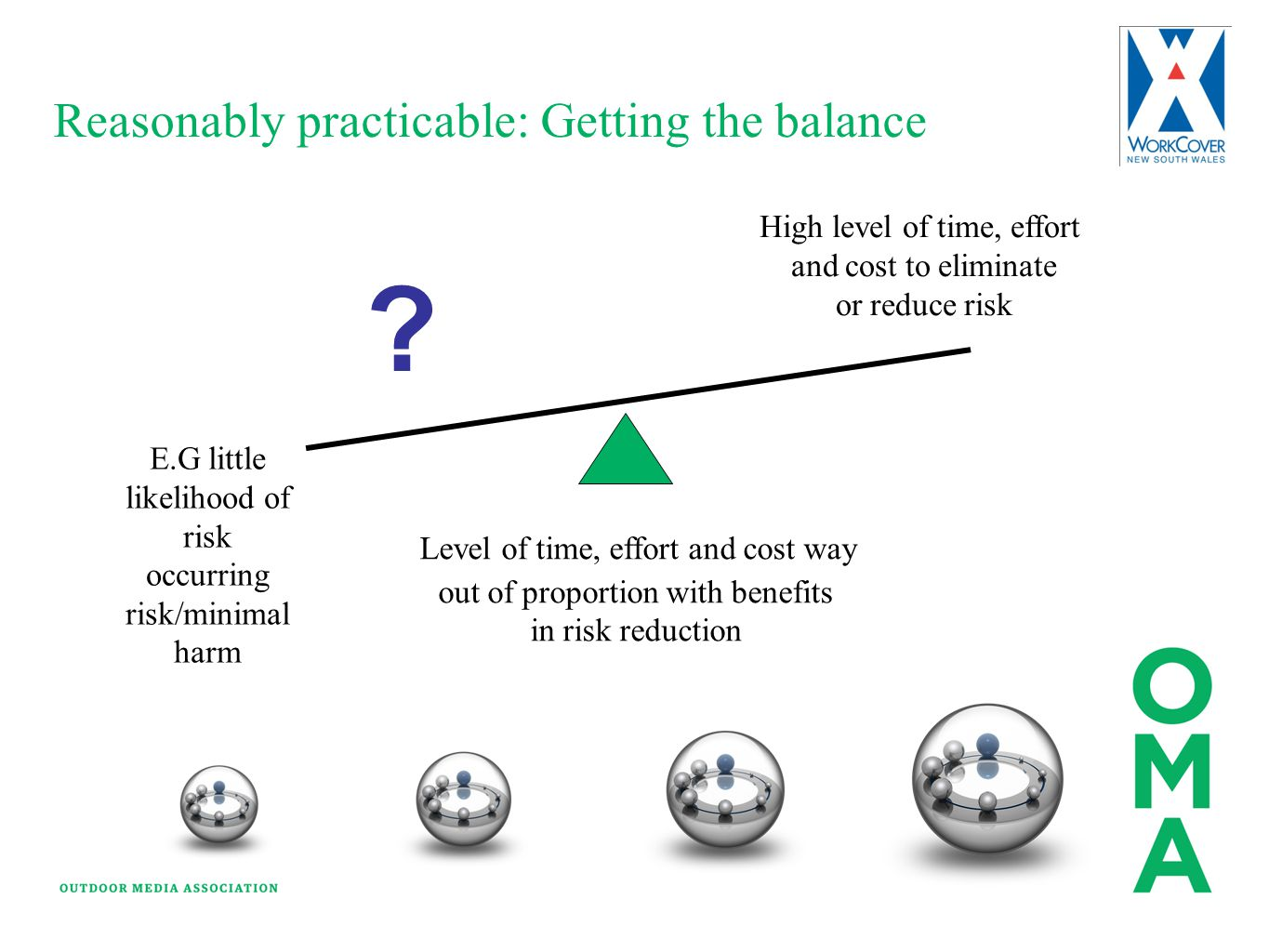 Reasonably practicable: Getting the balance Level of time, effort and cost way out of proportion with benefits in risk reduction E.G little likelihood