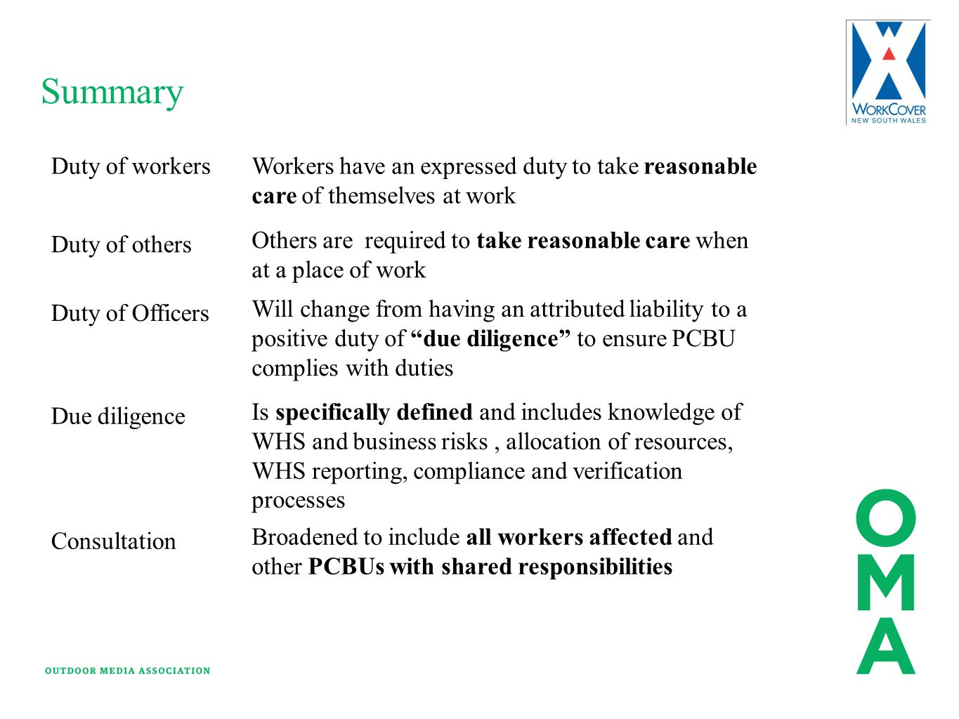 03 NSW Work Health & Safety Act - Duties of Officers, Workers & Others