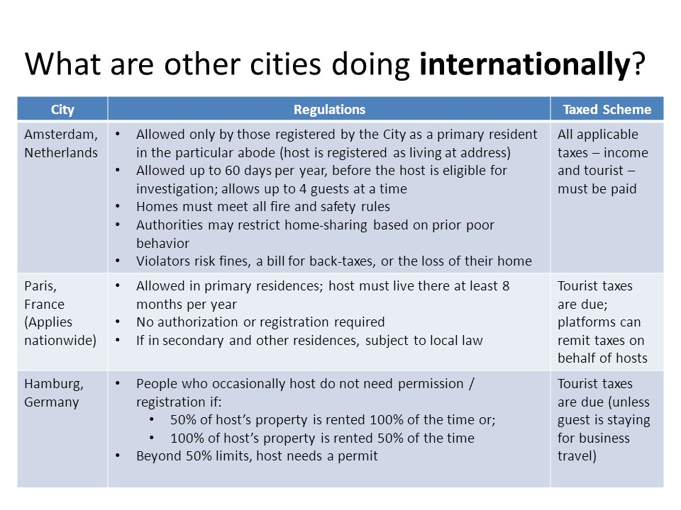 What are other cities doing internationally? CityRegulationsTaxed Scheme Amsterdam, Netherlands Allowed only by those registered by the City as a prim