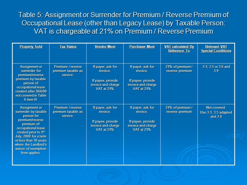 Table 5: Assignment or Surrender for Premium / Reverse Premium of Occupational Lease (other than Legacy Lease) by Taxable Person: VAT is chargeable at