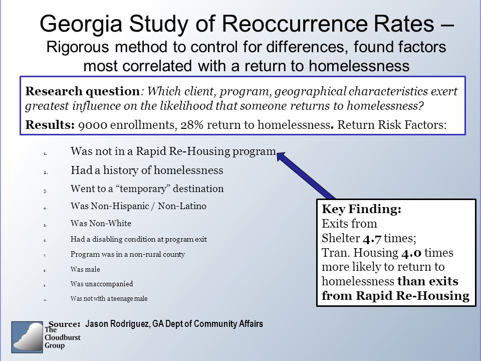 Georgia Study of Reoccurrence Rates – Rigorous method to control for differences, found factors most correlated with a return to homelessness 1. Was n