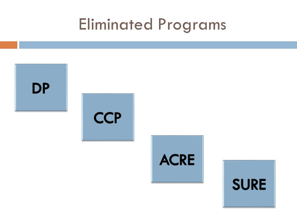 Eliminated Programs