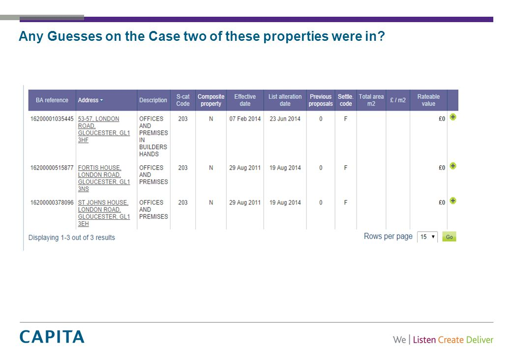 Any Guesses on the Case two of these properties were in?