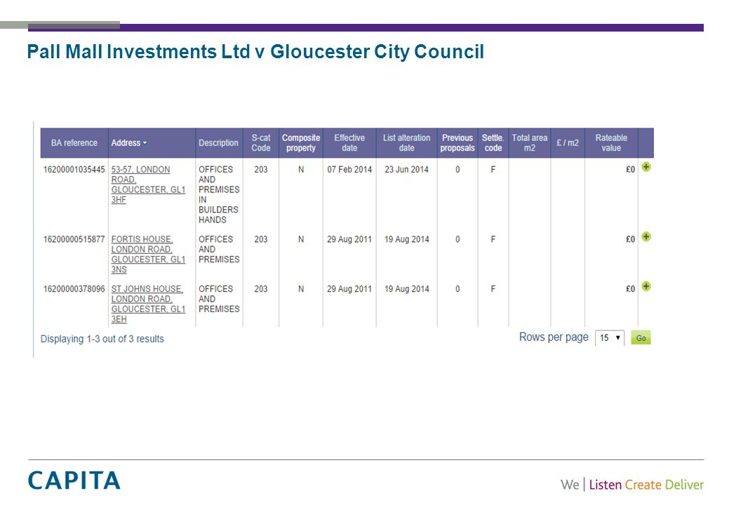 Pall Mall Investments Ltd v Gloucester City Council