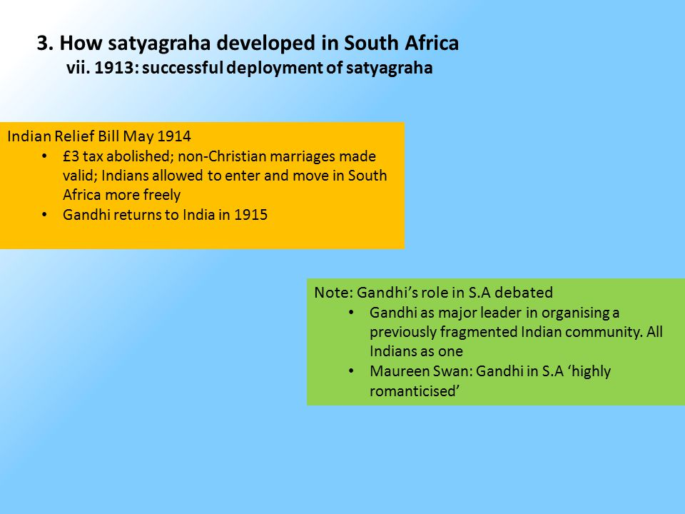 3. How satyagraha developed in South Africa vii.