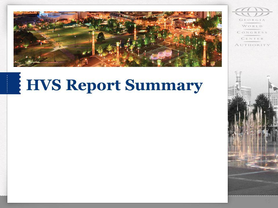 HVS Report Summary 15