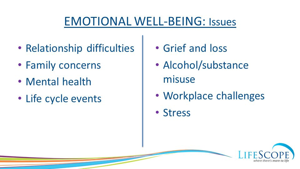 EMOTIONAL WELL-BEING: Issues Relationship difficulties Family concerns Mental health Life cycle events Grief and loss Alcohol/substance misuse Workpla