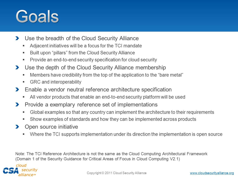 www.cloudsecurityalliance.org Copyright © 2011 Cloud Security Alliance CSA Controls Matrix