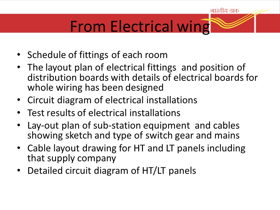 From Electrical wing Schedule of fittings of each room The layout plan of electrical fittings and position of distribution boards with details of elec
