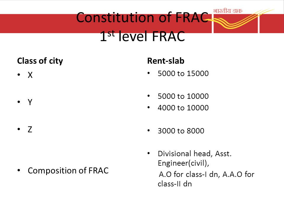 Constitution of FRAC 1 st level FRAC Class of city X Y Z Composition of FRAC Rent-slab 5000 to 15000 5000 to 10000 4000 to 10000 3000 to 8000 Division
