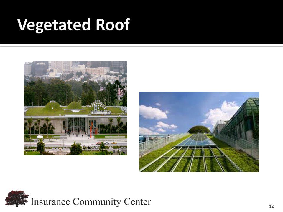 www.InsuranceCommunityUniversity.com 12