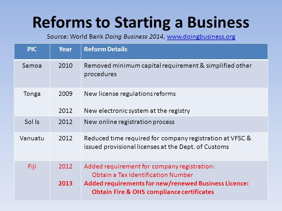 Starting a Business, Suva, FIJI, 2014 (Source: Doing Business 2014 Report, www.doingbusiness.org) www.doingbusiness.org ProcedureAuthorityDaysCost (FJ$) 1.