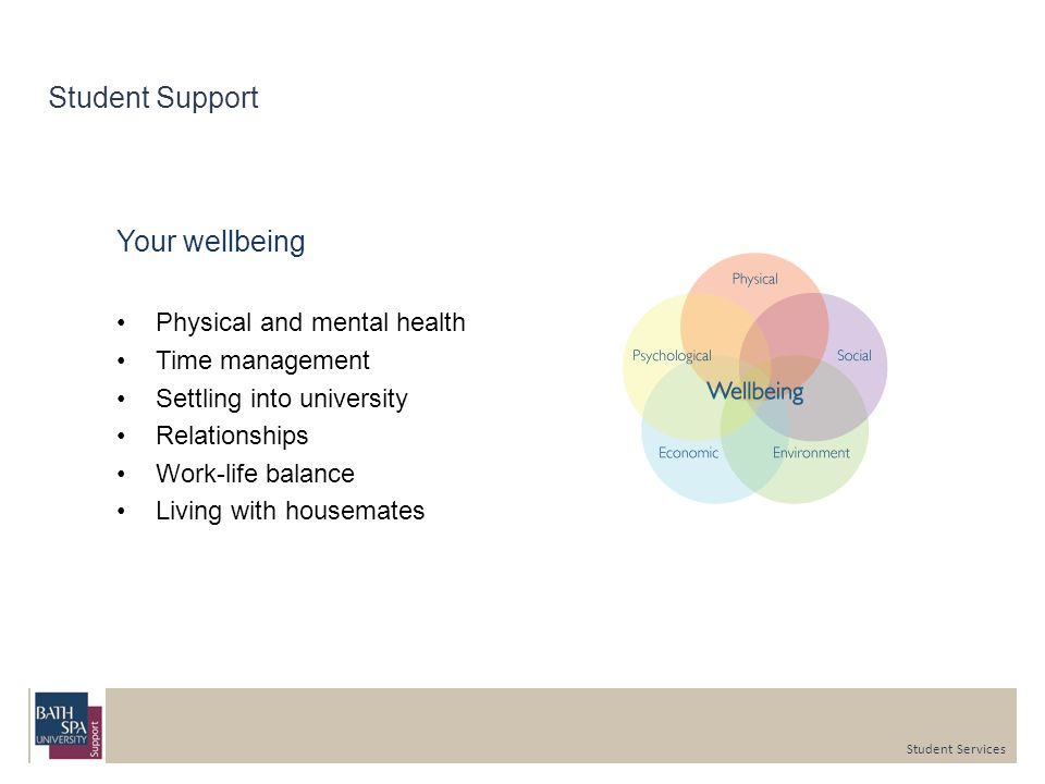 Student Support Your wellbeing Physical and mental health Time management Settling into university Relationships Work-life balance Living with housemates Student Services