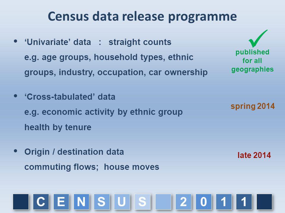 Census data release programme  'Univariate' data : straight counts e.g.