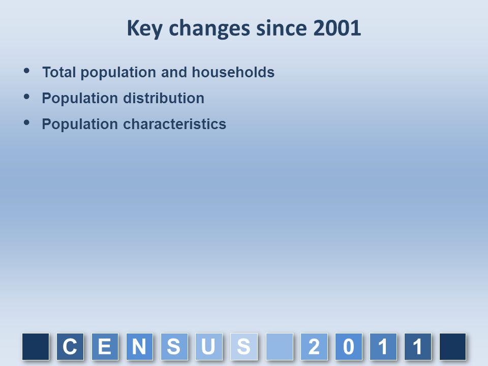 Key changes since 2001  Total population and households  Population distribution  Population characteristics C C E E N N S S U U 1 1 1 1 0 0 2 2 S S