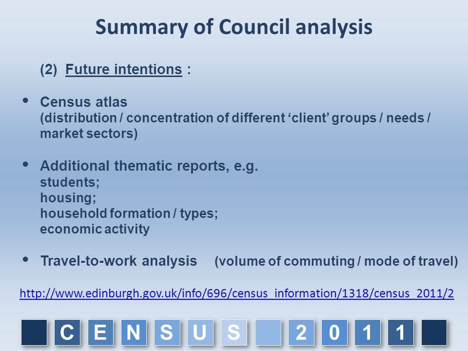 Summary of Council analysis (2) Future intentions :  Census atlas (distribution / concentration of different 'client' groups / needs / market sectors)  Additional thematic reports, e.g.
