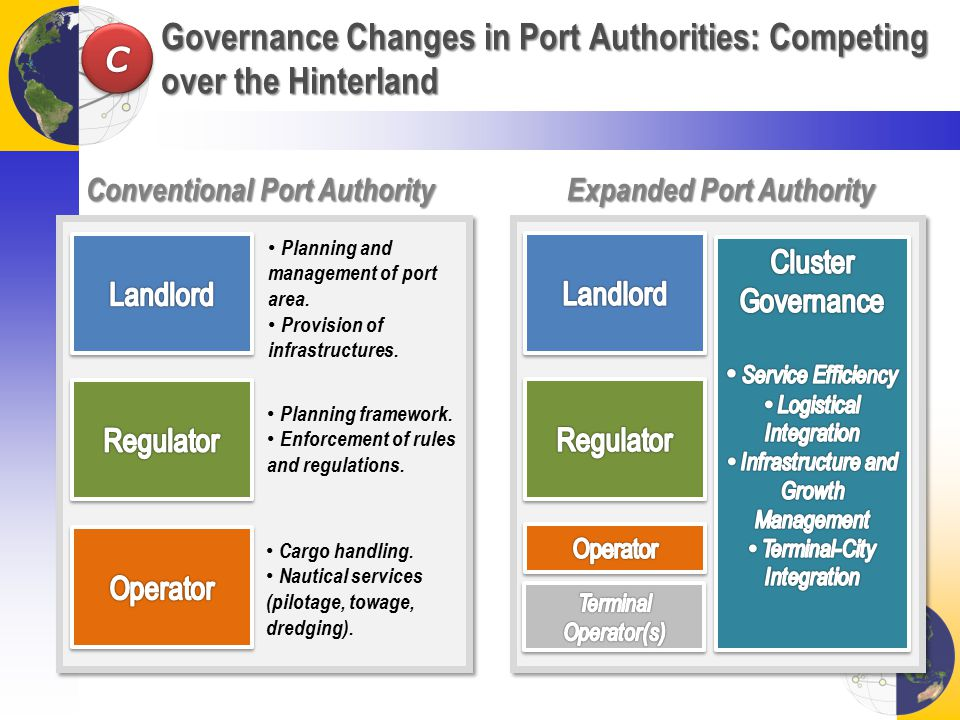 Governance Changes in Port Authorities: Competing over the Hinterland Planning and management of port area.
