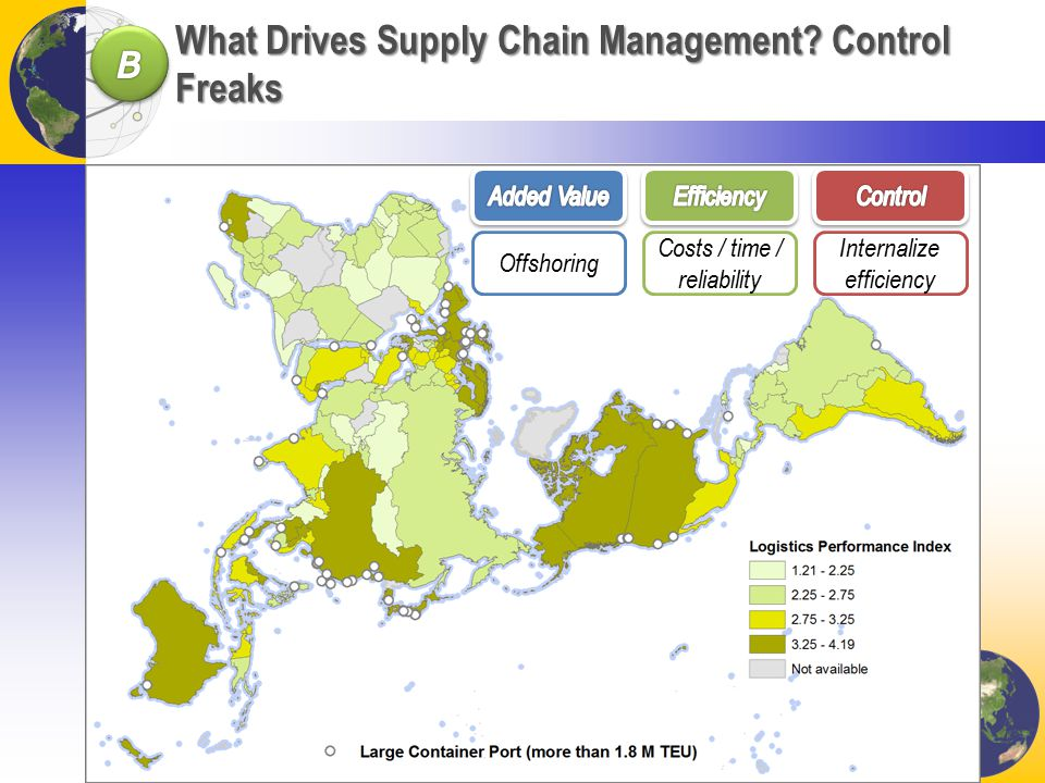 What Drives Supply Chain Management.