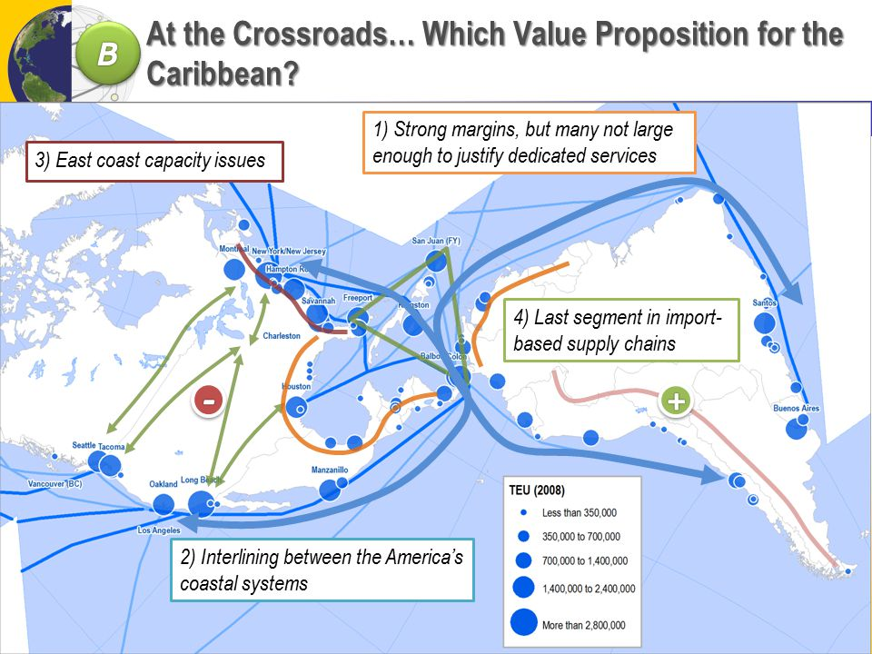 At the Crossroads… Which Value Proposition for the Caribbean.