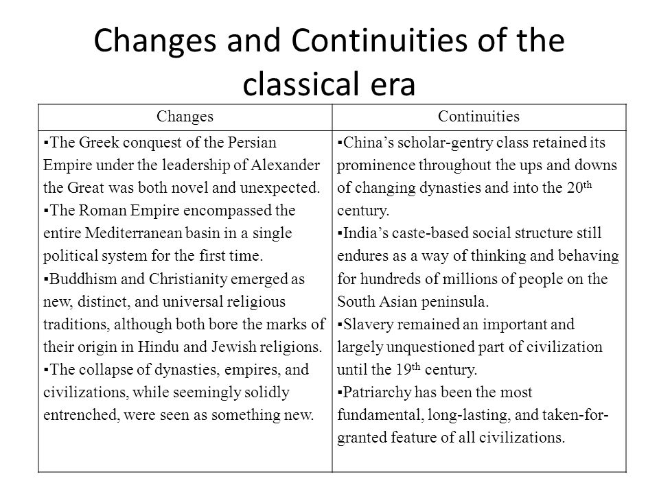 ChangesContinuities ▪The Greek conquest of the Persian Empire under the leadership of Alexander the Great was both novel and unexpected. ▪The Roman Em