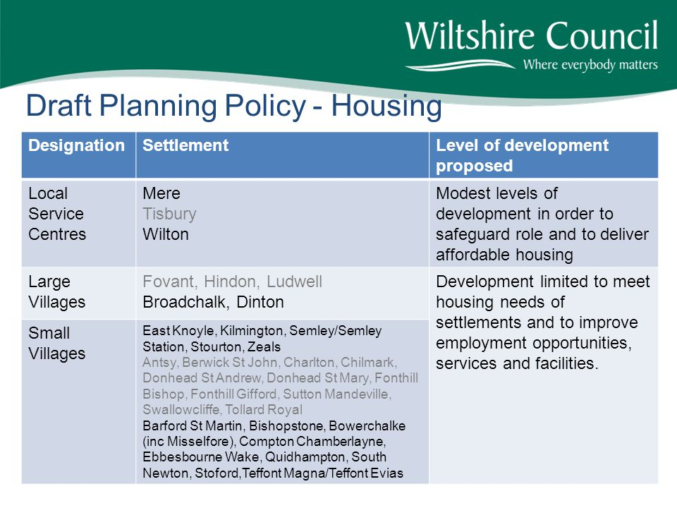 DesignationSettlementLevel of development proposed Local Service Centres Mere Tisbury Wilton Modest levels of development in order to safeguard role and to deliver affordable housing Large Villages Fovant, Hindon, Ludwell Broadchalk, Dinton Development limited to meet housing needs of settlements and to improve employment opportunities, services and facilities.