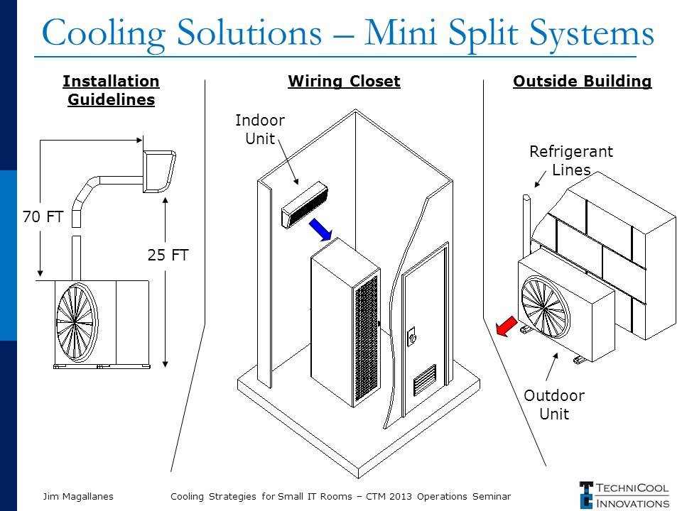 Jim Magallanes Cooling Solutions – Mini Split Systems 70 FT 25 FT Indoor Unit Installation Guidelines Wiring ClosetOutside Building Outdoor Unit Refri