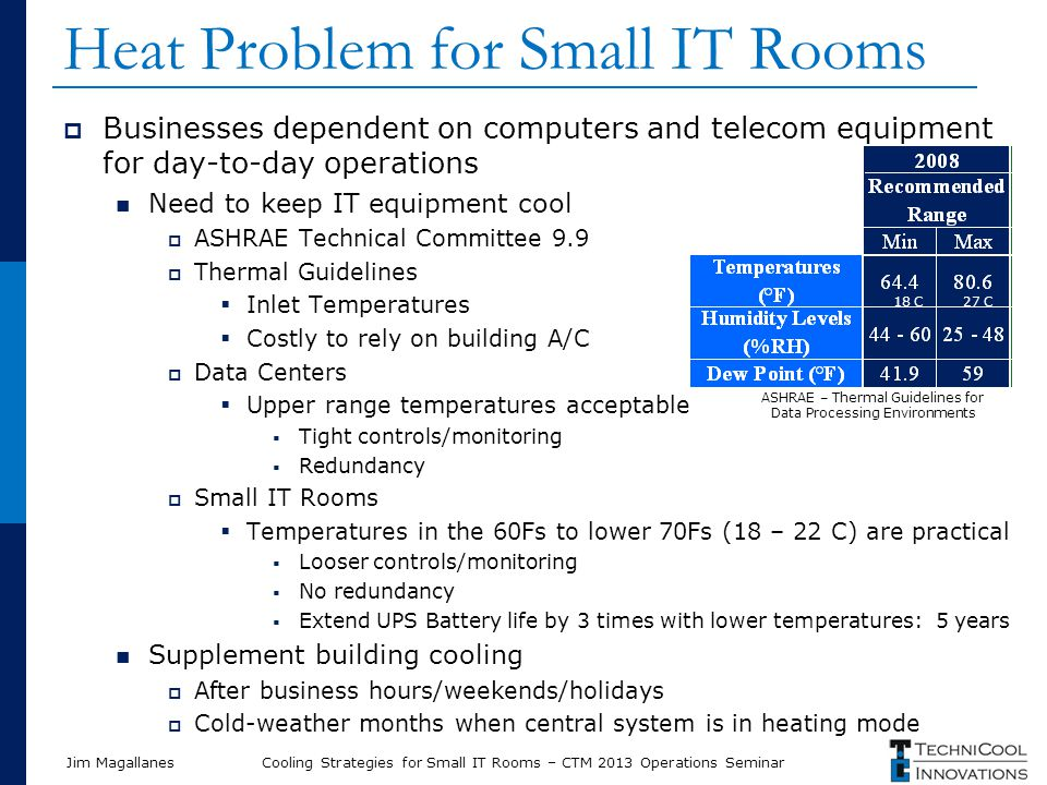 Jim Magallanes Heat Problem for Small IT Rooms  Businesses dependent on computers and telecom equipment for day-to-day operations Need to keep IT equ