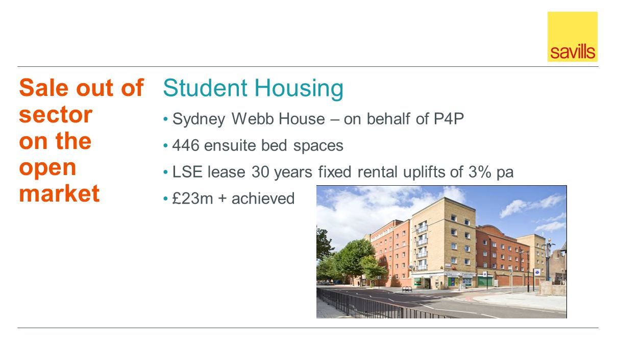 Sale out of sector on the open market Student Housing Sydney Webb House – on behalf of P4P 446 ensuite bed spaces LSE lease 30 years fixed rental uplifts of 3% pa £23m + achieved