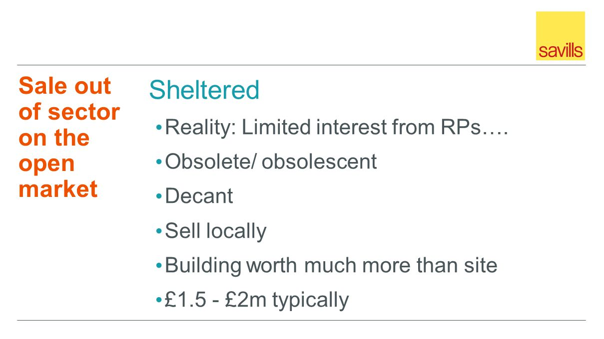 Sale out of sector on the open market Sheltered Reality: Limited interest from RPs….