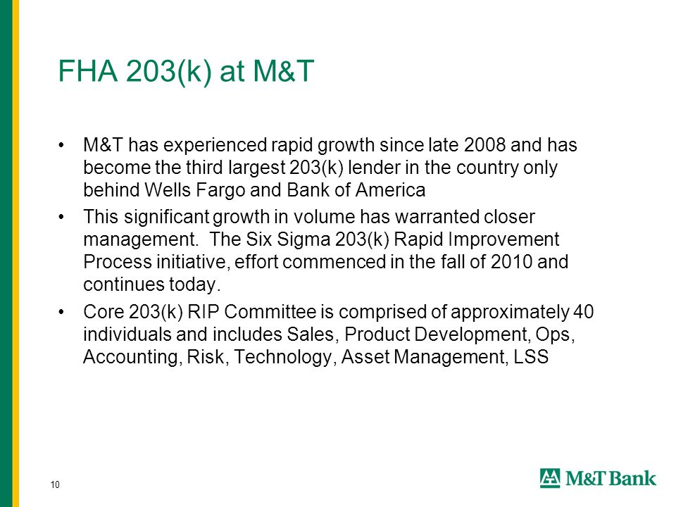 10 FHA 203(k) at M & T M&T has experienced rapid growth since late 2008 and has become the third largest 203(k) lender in the country only behind Wells Fargo and Bank of America This significant growth in volume has warranted closer management.