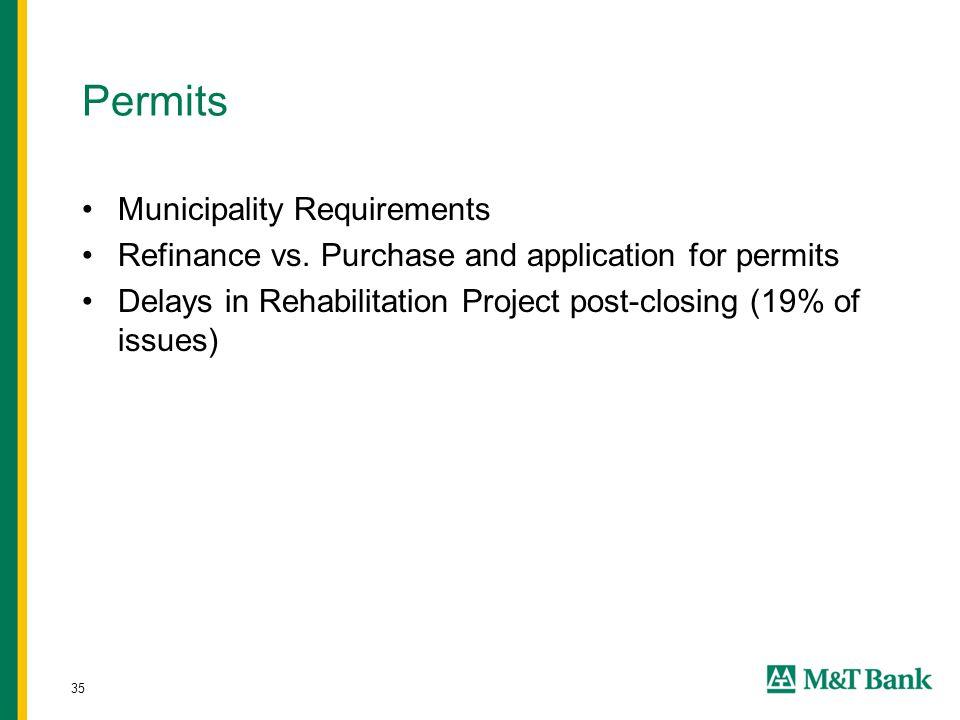 35 Permits Municipality Requirements Refinance vs.