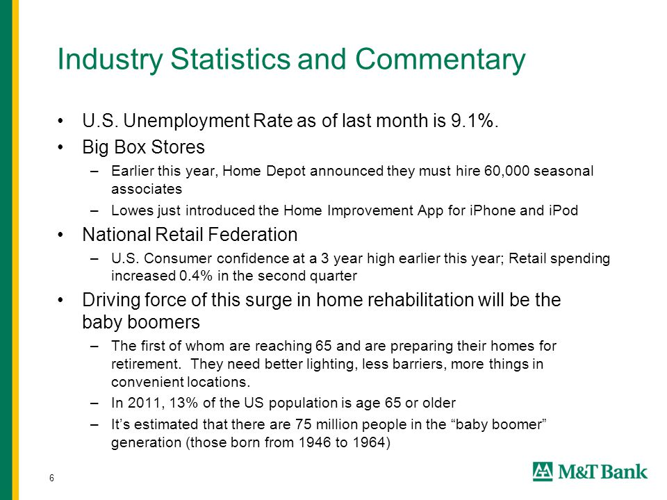 6 Industry Statistics and Commentary U.S. Unemployment Rate as of last month is 9.1%. Big Box Stores –Earlier this year, Home Depot announced they mus