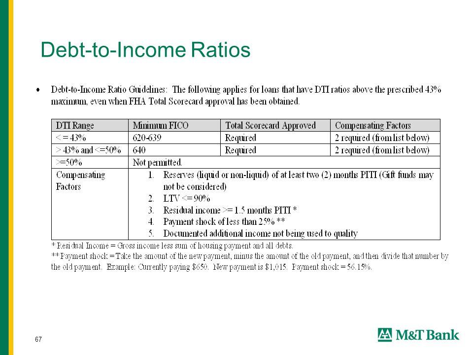 67 Debt-to-Income Ratios